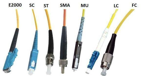 Fiber Optic Patch Cord Connector Type